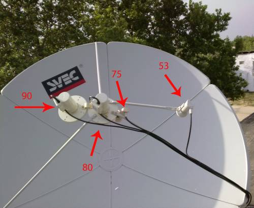 Как повернуть спутниковую антенну самостоятельно - Spbgal.ru