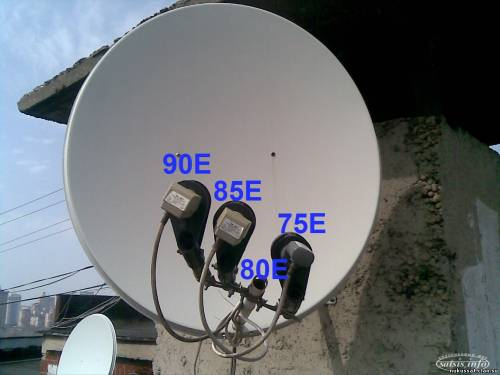 Как установить спутниковую антенну самостоятельно в москве