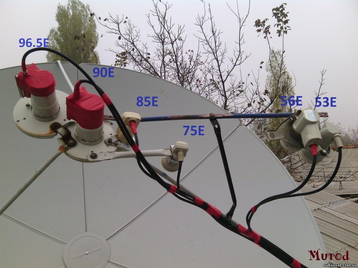 Как сделать конвертер для спутниковой антенны